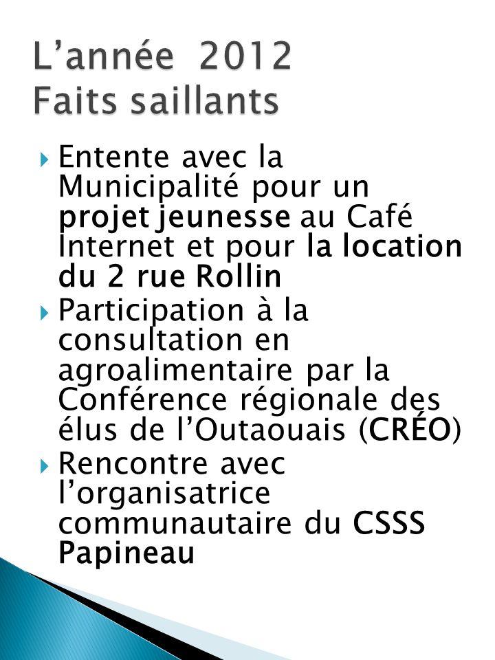  Entente avec la Municipalité pour un projet jeunesse au Café Internet et pour la location du 2 rue Rollin  Participation à la consultation en agroa