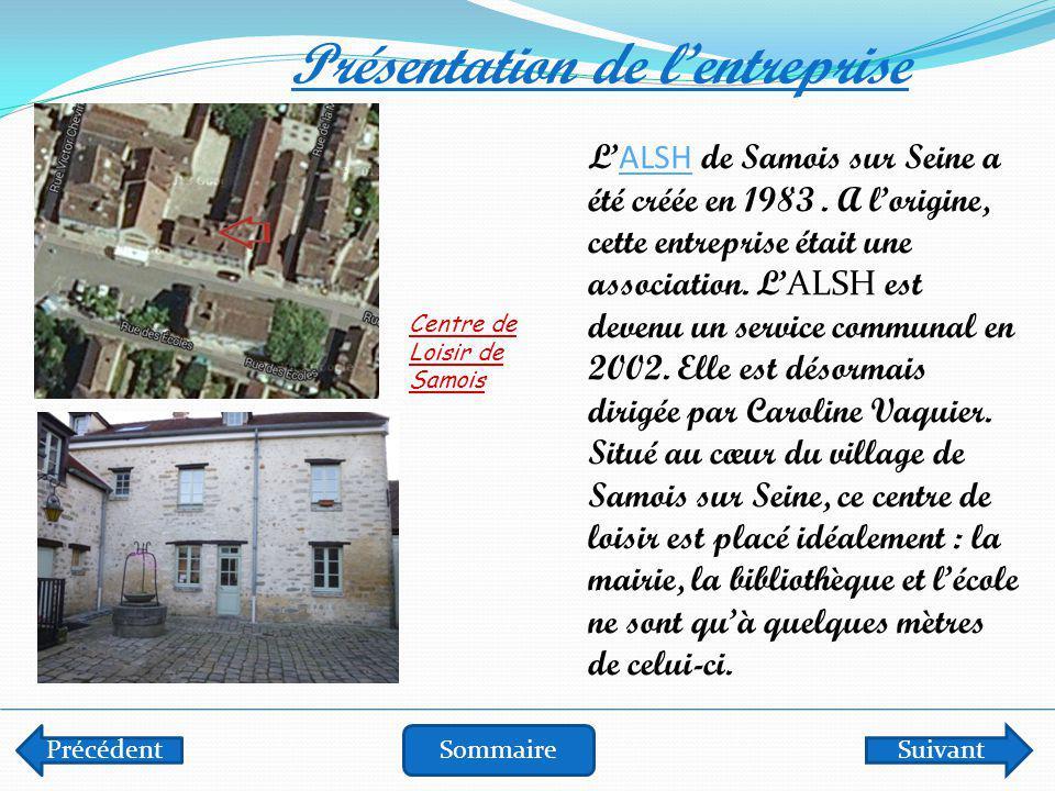 Précédent SuivantSommaire Centre de Loisir de Samois Présentation de l'entreprise L' ALSH de Samois sur Seine a été créée en 1983. A l'origine, cette
