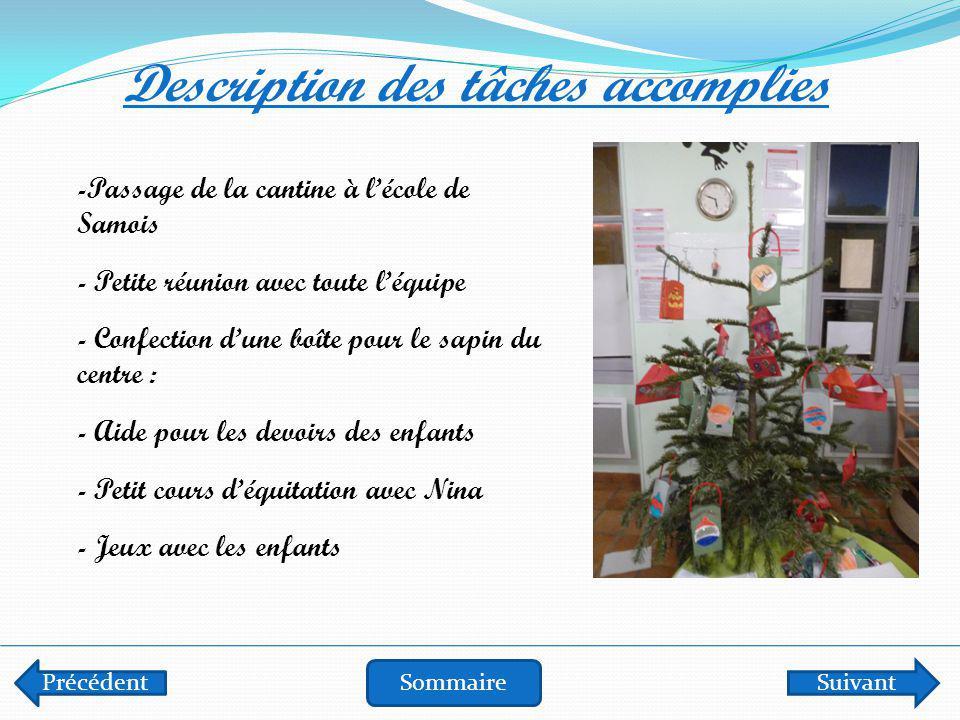 Précédent SommaireSuivant Description des tâches accomplies -Passage de la cantine à l'école de Samois - Petite réunion avec toute l'équipe - Confecti