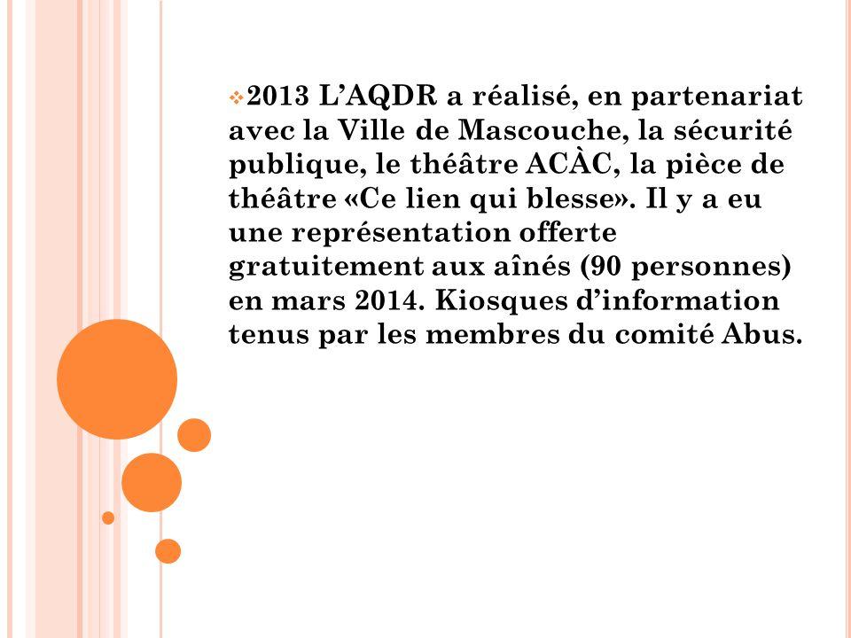  2013 L'AQDR a réalisé, en partenariat avec la Ville de Mascouche, la sécurité publique, le théâtre ACÀC, la pièce de théâtre «Ce lien qui blesse». I