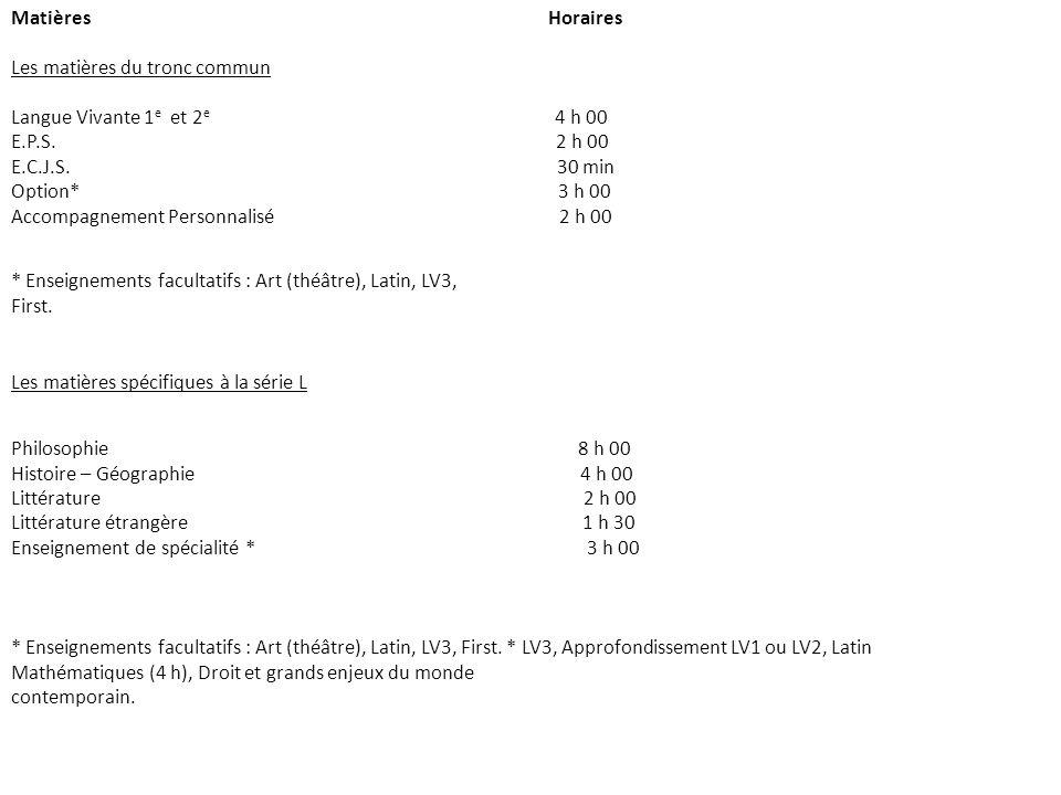 * Enseignements facultatifs : Art (théâtre), Latin, LV3, First. * LV3, Approfondissement LV1 ou LV2, Latin Mathématiques (4 h), Droit et grands enjeux