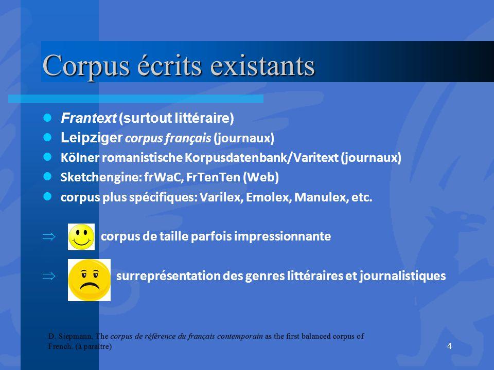 Corpus écrits existants Frantext (surtout littéraire) Leipziger corpus français (journaux) Kölner romanistische Korpusdatenbank/Varitext (journaux) Sk