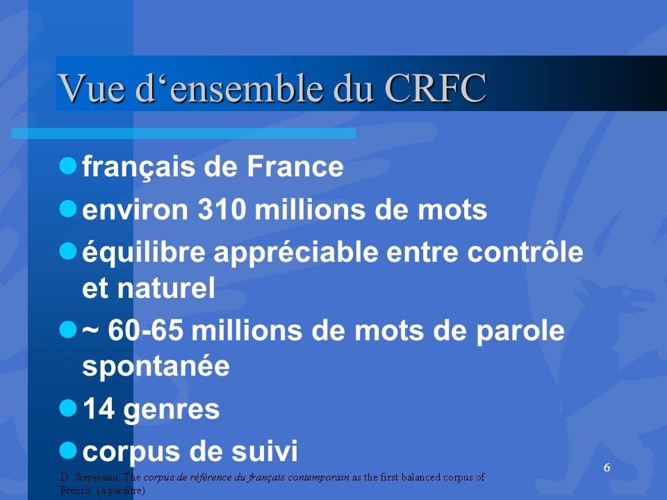 Vue d'ensemble du CRFC français de France environ 310 millions de mots équilibre appréciable entre contrôle et naturel ~ 60-65 millions de mots de par