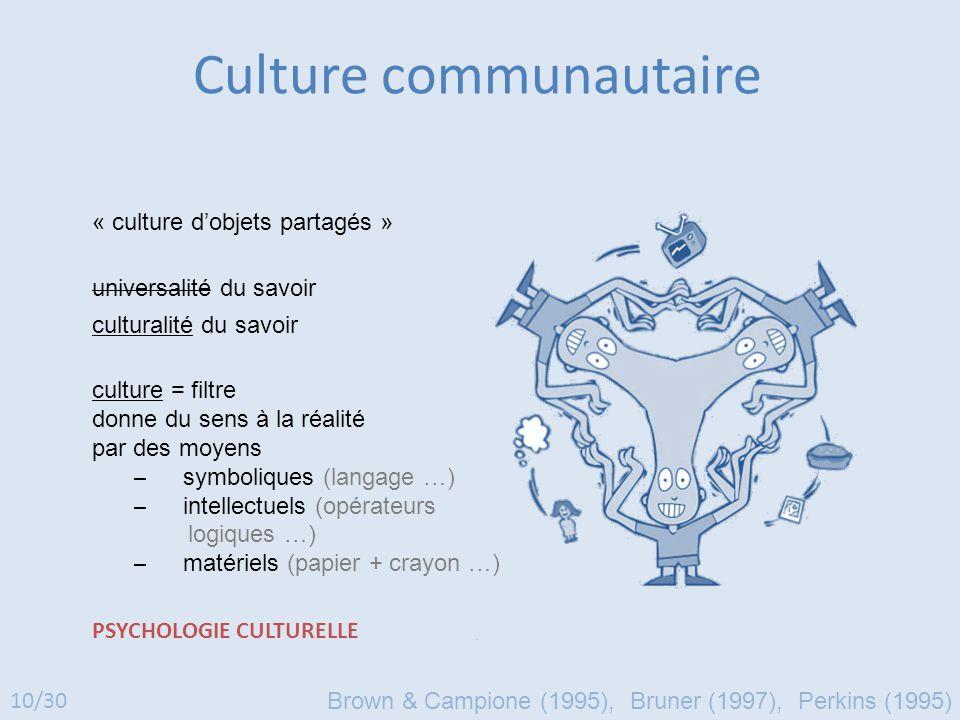 Culture communautaire « culture d'objets partagés » culture = filtre donne du sens à la réalité par des moyens ̶ symboliques (langage …) ̶ intellectue