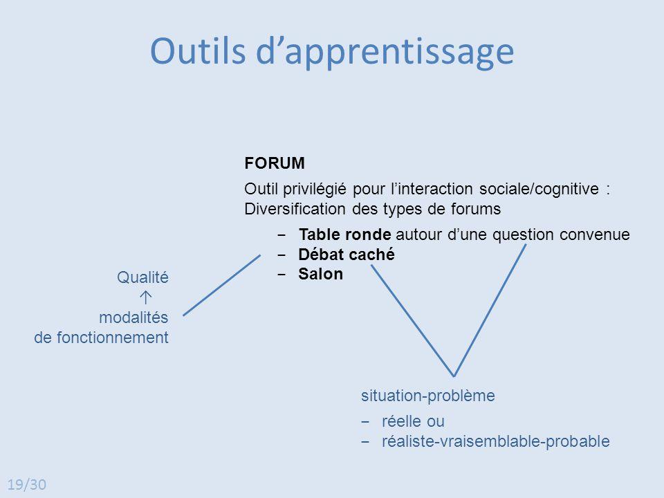 FORUM Outil privilégié pour l'interaction sociale/cognitive : Diversification des types de forums ‒ Table ronde autour d'une question convenue ‒ Débat