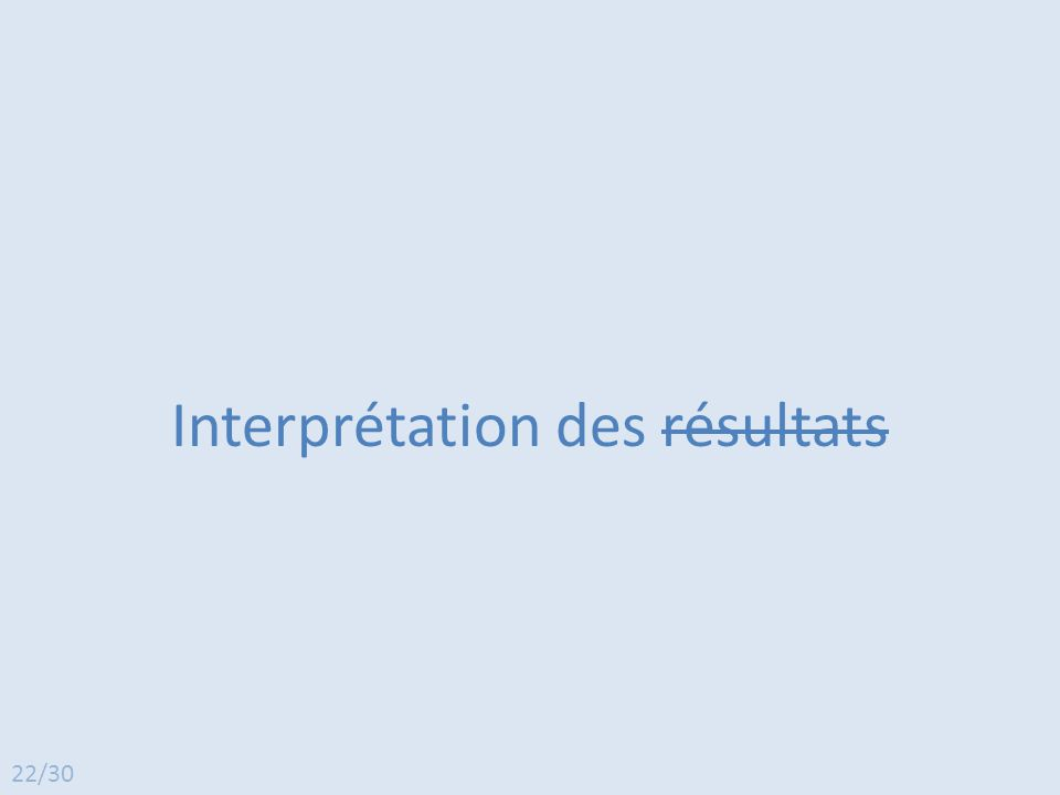 Interprétation des résultats 22/30