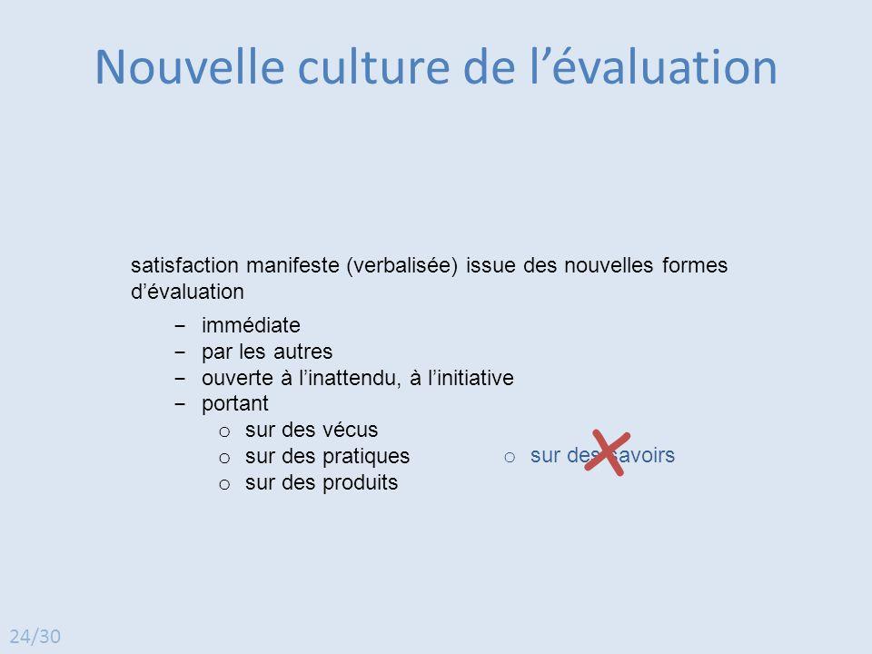satisfaction manifeste (verbalisée) issue des nouvelles formes d'évaluation ‒ immédiate ‒ par les autres ‒ ouverte à l'inattendu, à l'initiative ‒ por