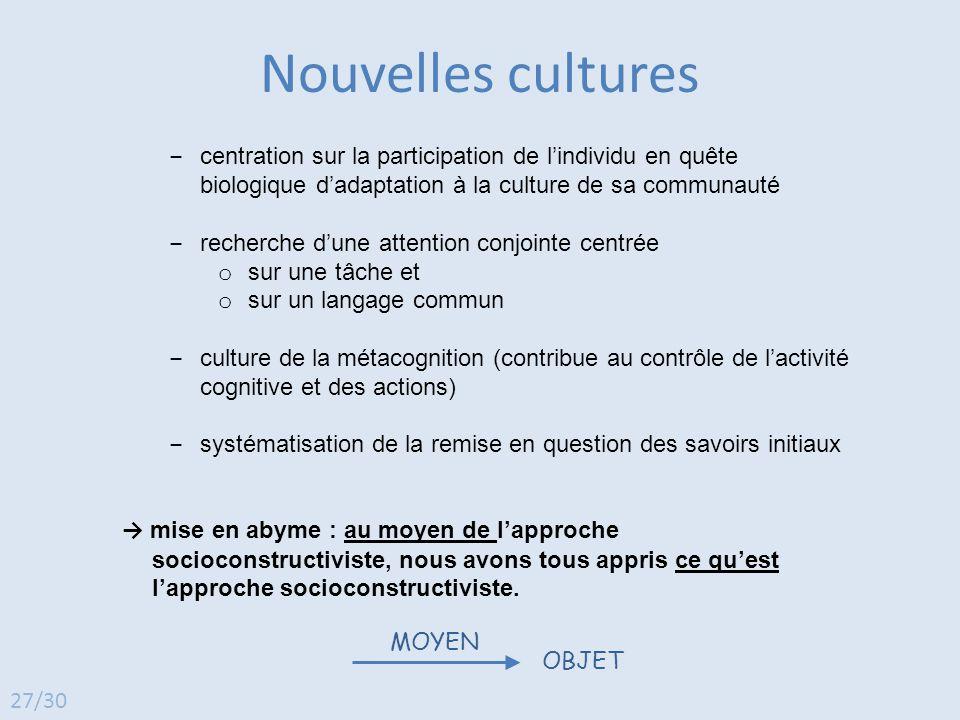 Nouvelles cultures ‒ centration sur la participation de l'individu en quête biologique d'adaptation à la culture de sa communauté ‒ recherche d'une at
