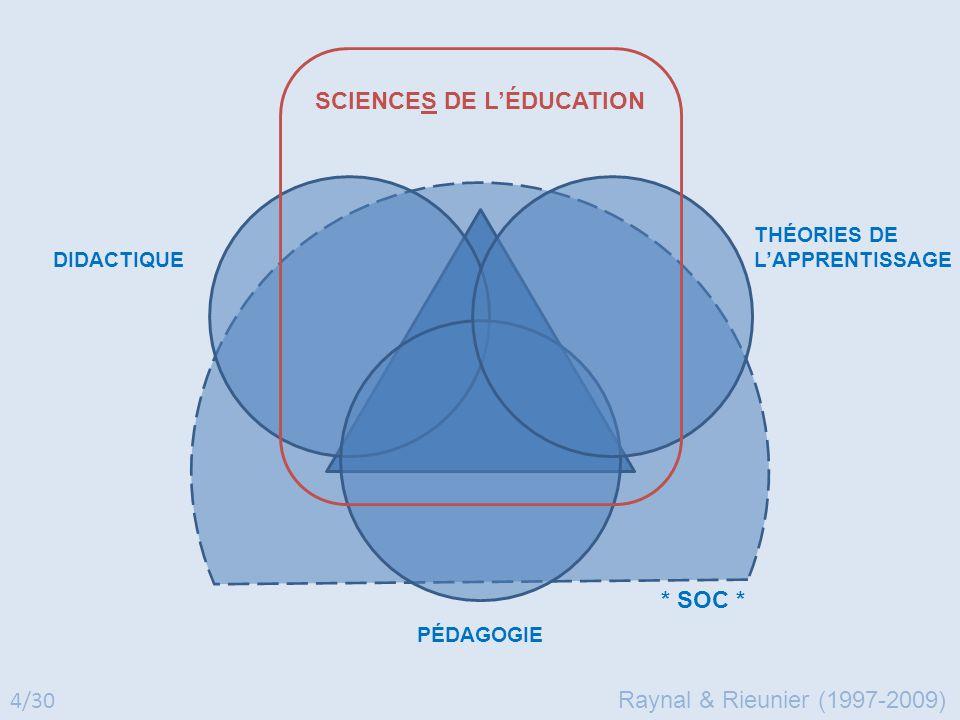 * SOC * SCIENCES DE L'ÉDUCATION Raynal & Rieunier (1997-2009) DIDACTIQUE THÉORIES DE L'APPRENTISSAGE PÉDAGOGIE 4/30