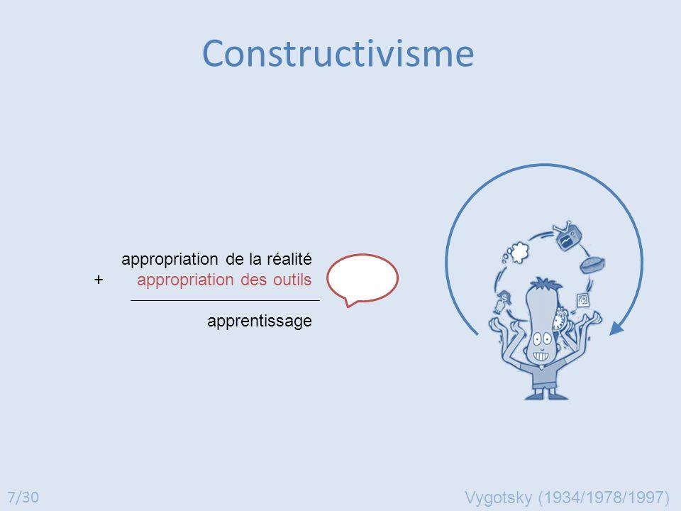 Constructivisme appropriation de la réalité + appropriation des outils apprentissage Vygotsky (1934/1978/1997) 7/30