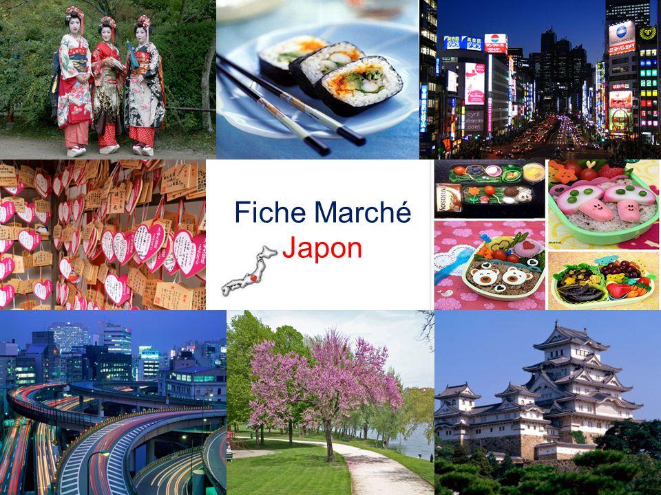 Fiche Marché Japon