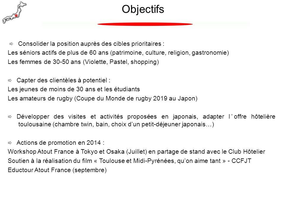 Objectifs  Consolider la position auprès des cibles prioritaires : Les séniors actifs de plus de 60 ans (patrimoine, culture, religion, gastronomie)
