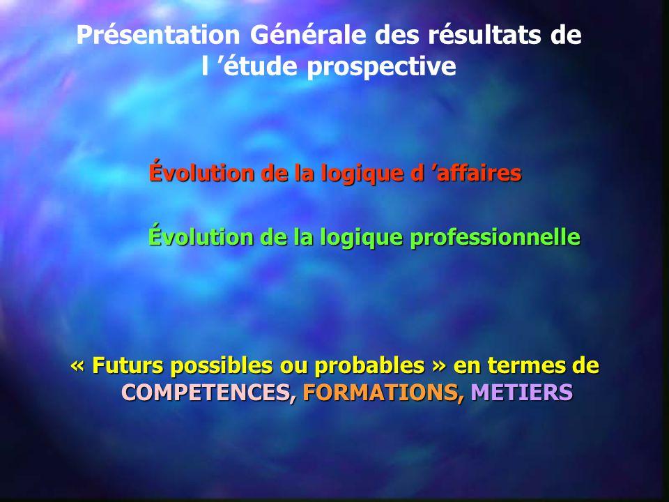 Présentation Générale des résultats de l 'étude prospective Évolution de la logique d 'affaires Évolution de la logique professionnelle Évolution de la logique professionnelle « Futurs possibles ou probables » en termes de COMPETENCES, FORMATIONS, METIERS