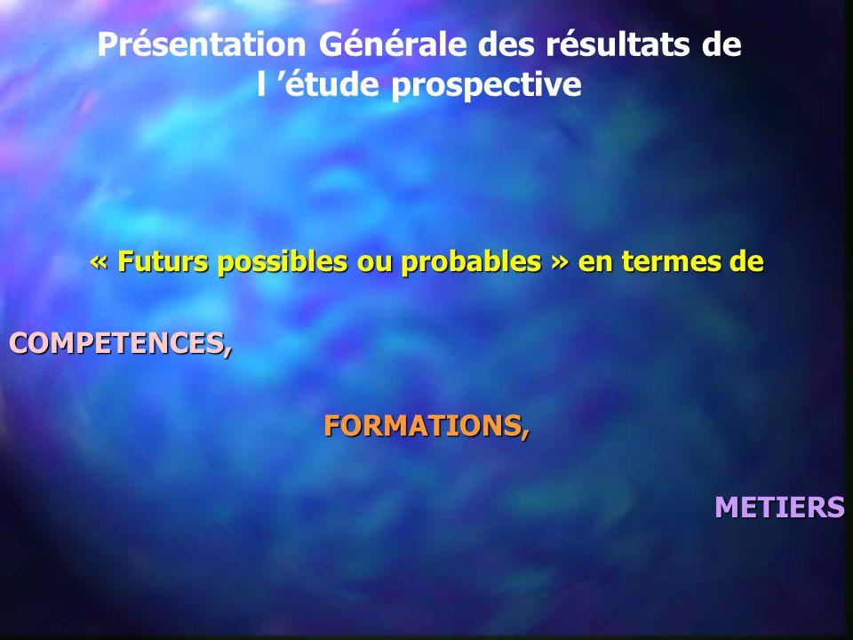 Présentation Générale des résultats de l 'étude prospective « Futurs possibles ou probables » en termes de COMPETENCES,FORMATIONS,METIERS