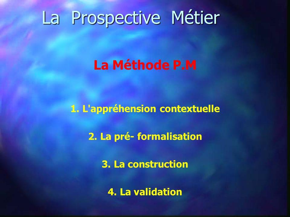 La Prospective Métier La Méthode P.M 1. L appréhension contextuelle 2.