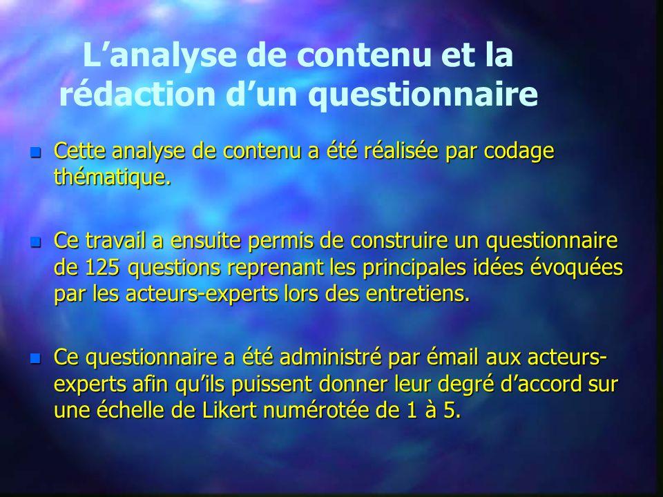 L'analyse de contenu et la rédaction d'un questionnaire n Cette analyse de contenu a été réalisée par codage thématique.