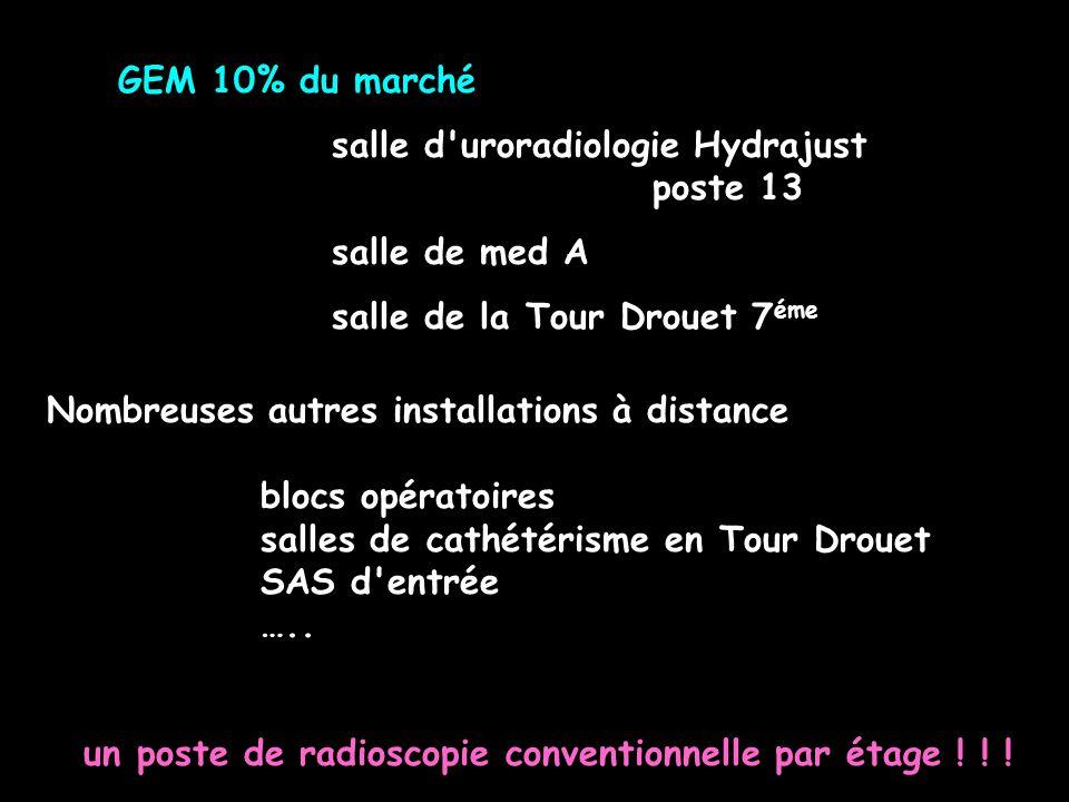 GEM 10% du marché salle d uroradiologie Hydrajust poste 13 salle de med A salle de la Tour Drouet 7 éme Nombreuses autres installations à distance blocs opératoires salles de cathétérisme en Tour Drouet SAS d entrée …..