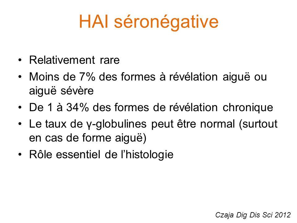 HAI séronégative Czaja Dig Dis Sci 2012 Relativement rare Moins de 7% des formes à révélation aiguë ou aiguë sévère De 1 à 34% des formes de révélation chronique Le taux de γ-globulines peut être normal (surtout en cas de forme aiguë) Rôle essentiel de l'histologie
