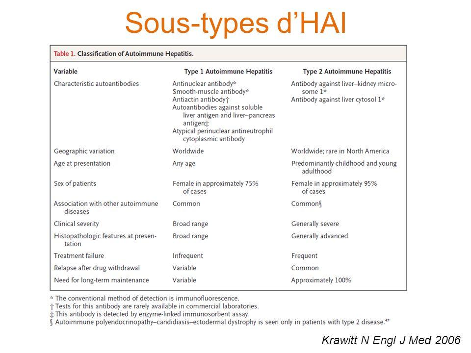 Sous-types d'HAI Krawitt N Engl J Med 2006