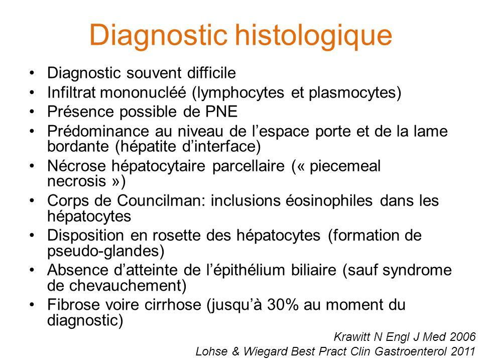 Diagnostic histologique Diagnostic souvent difficile Infiltrat mononucléé (lymphocytes et plasmocytes) Présence possible de PNE Prédominance au niveau de l'espace porte et de la lame bordante (hépatite d'interface) Nécrose hépatocytaire parcellaire (« piecemeal necrosis ») Corps de Councilman: inclusions éosinophiles dans les hépatocytes Disposition en rosette des hépatocytes (formation de pseudo-glandes) Absence d'atteinte de l'épithélium biliaire (sauf syndrome de chevauchement) Fibrose voire cirrhose (jusqu'à 30% au moment du diagnostic) Krawitt N Engl J Med 2006 Lohse & Wiegard Best Pract Clin Gastroenterol 2011