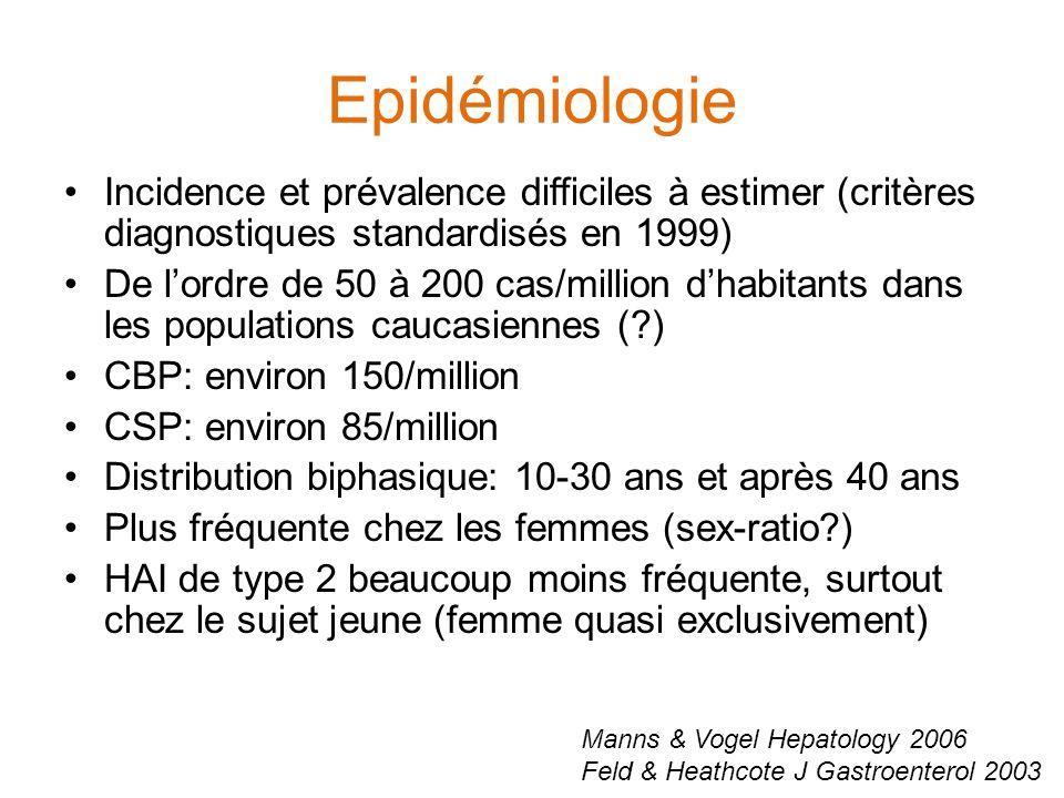 Sous-types d'HAI Manns & Vogel Hepatology 2006 Utilité débattue de la classification HAI-1: –Ac antinucléaires et/ou anti-muscle lisse –La plus fréquente HAI-2: –Ac anti-LKM1 ou LKM3 (avec ou sans Ac antinucléaires et anti-muscle lisse) –Plus fréquente chez l'enfant (30% des HAI de l'enfant) –Rare aux Etats-Unis, plus fréquente en Europe –Progression plus rapide vers la cirrhose HAI-3: –Ac anti-SLA/LP –Existence controversée, ressemble à l'HAI-1 –Rare chez l'adulte, progression plus rapide vers la cirrhose?