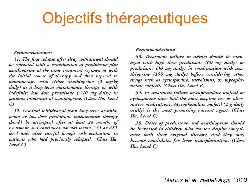 Objectifs thérapeutiques Manns et al. Hepatology 2010