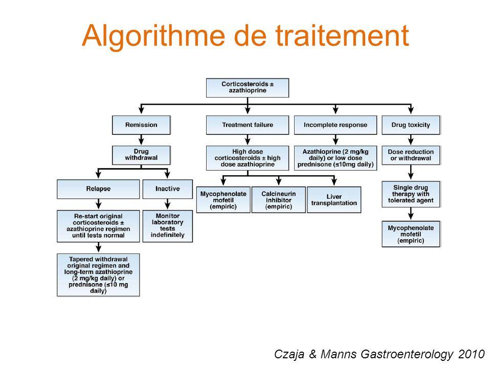 Algorithme de traitement Czaja & Manns Gastroenterology 2010