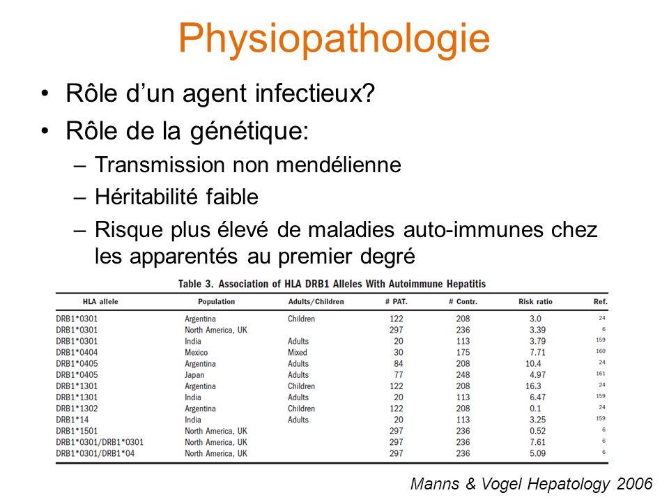 Physiopathologie Rôle d'un agent infectieux.