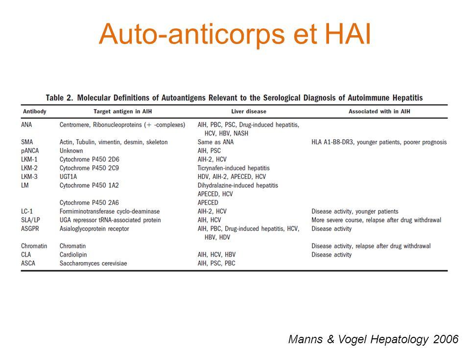 Nouveautés et alternatives thérapeutiques Manns et al. Gastroenterology 2010