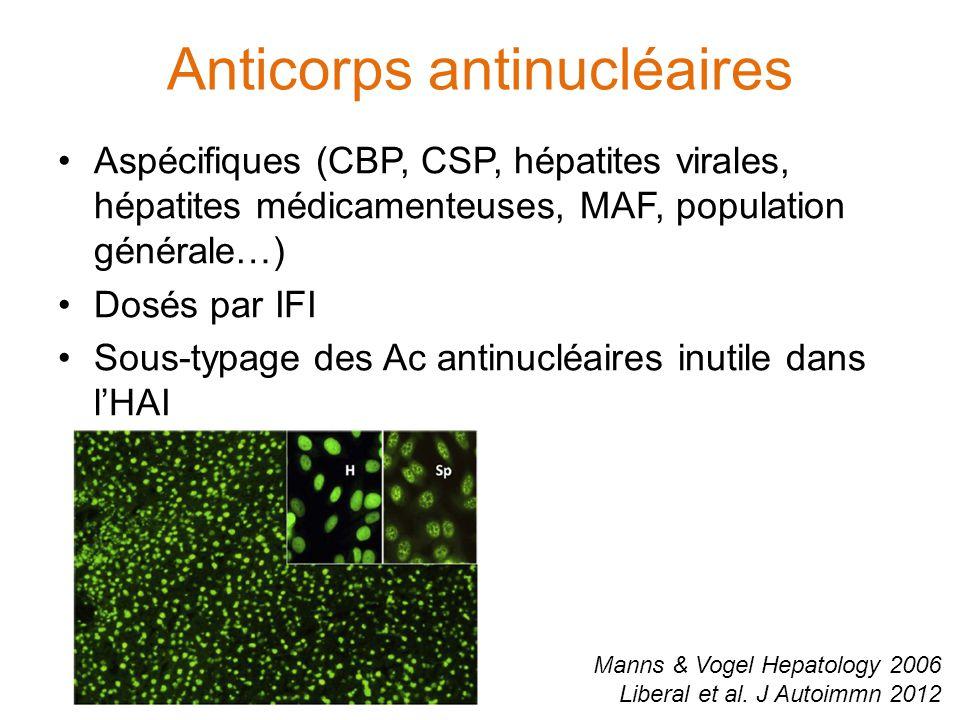 Anticorps anti-muscle lisse Manns & Vogel Hepatology 2006 Fréquents, dirigés contre le cytosquelette (actine ou non: vimentine, desmine, tubuline…) Souvent associés aux Ac anti-nucléaires Détectés par IFI Aspécifiques (rhumatismes inflammatoires) Spécificité anti-actine F En cas d'AC anti-muscle lisse positifs, la spécificité de type actine serait plus associée à: HLA A1-B8-DR3, âge jeune, plus mauvais pronostic