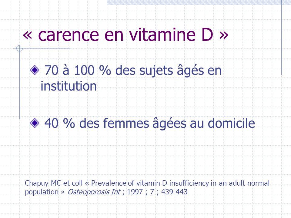 « carence en vitamine D » 70 à 100 % des sujets âgés en institution 40 % des femmes âgées au domicile Chapuy MC et coll « Prevalence of vitamin D insu