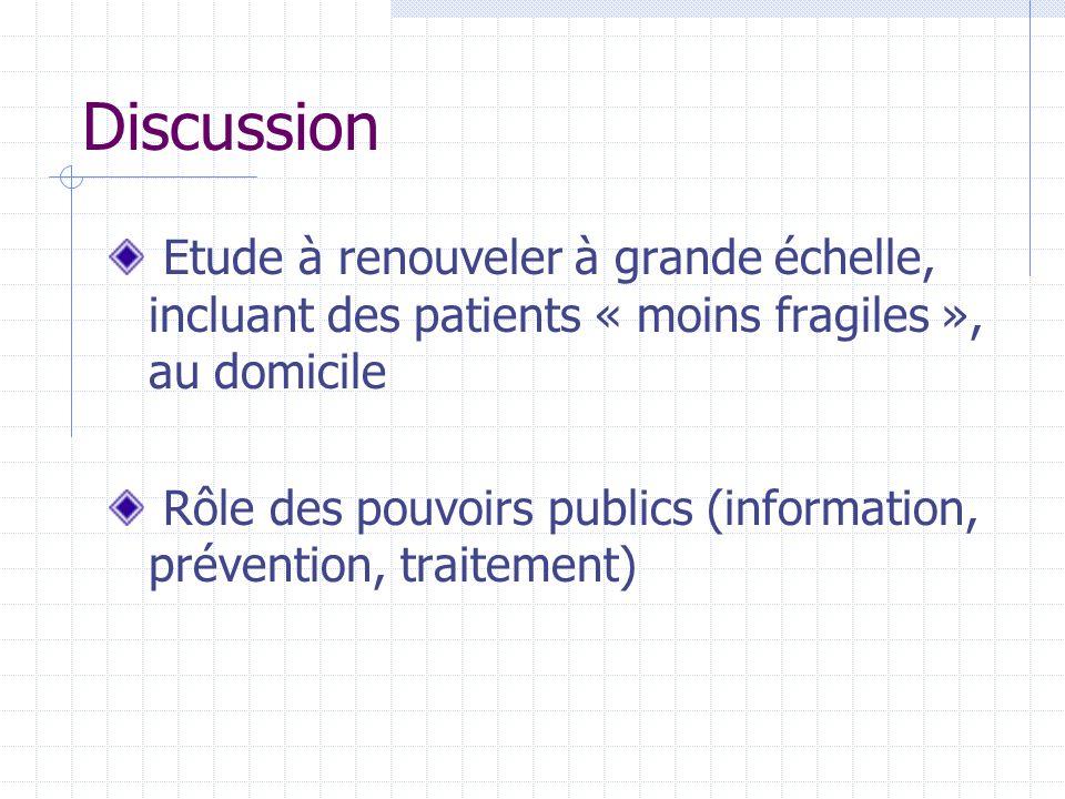 Discussion Etude à renouveler à grande échelle, incluant des patients « moins fragiles », au domicile Rôle des pouvoirs publics (information, préventi