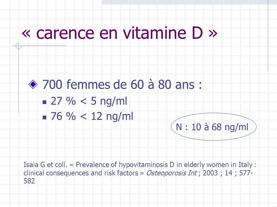 Conclusion Carence en vit D très fréquente Pas de grille de dépistage validée Supplémenter en institution Dosage sanguin au domicile, si risque de carence