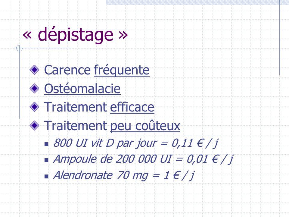 « dépistage » Carence fréquente Ostéomalacie Traitement efficace Traitement peu coûteux 800 UI vit D par jour = 0,11 € / j Ampoule de 200 000 UI = 0,0