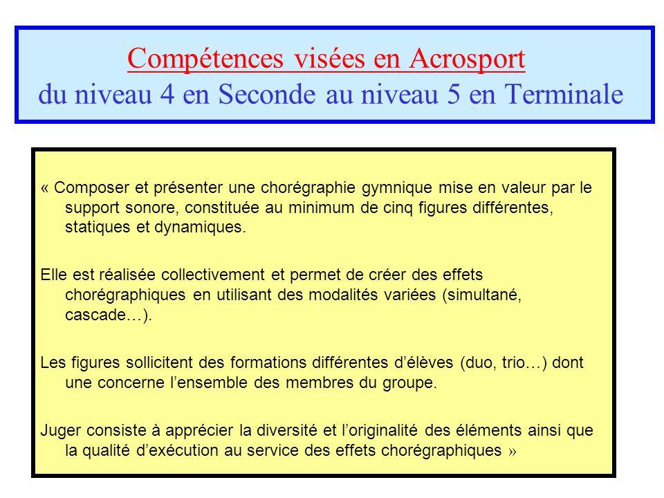 Compétences visées en Acrosport du niveau 4 en Seconde au niveau 5 en Terminale « Composer et présenter une chorégraphie gymnique mise en valeur par le support sonore, constituée au minimum de cinq figures différentes, statiques et dynamiques.