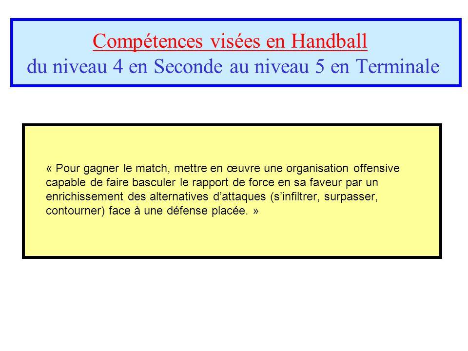 Compétences visées en Handball du niveau 4 en Seconde au niveau 5 en Terminale « Pour gagner le match, mettre en œuvre une organisation offensive capable de faire basculer le rapport de force en sa faveur par un enrichissement des alternatives d'attaques (s'infiltrer, surpasser, contourner) face à une défense placée.
