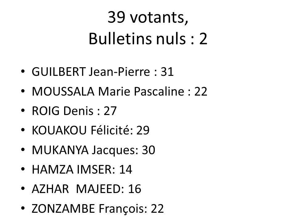 39 votants, Bulletins nuls : 2 GUILBERT Jean-Pierre : 31 MOUSSALA Marie Pascaline : 22 ROIG Denis : 27 KOUAKOU Félicité: 29 MUKANYA Jacques: 30 HAMZA