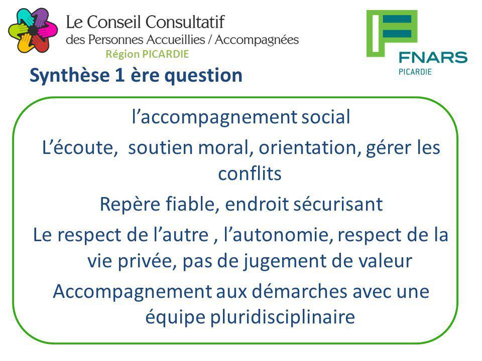 Synthèse 1 ère question l'accompagnement social L'écoute, soutien moral, orientation, gérer les conflits Repère fiable, endroit sécurisant Le respect