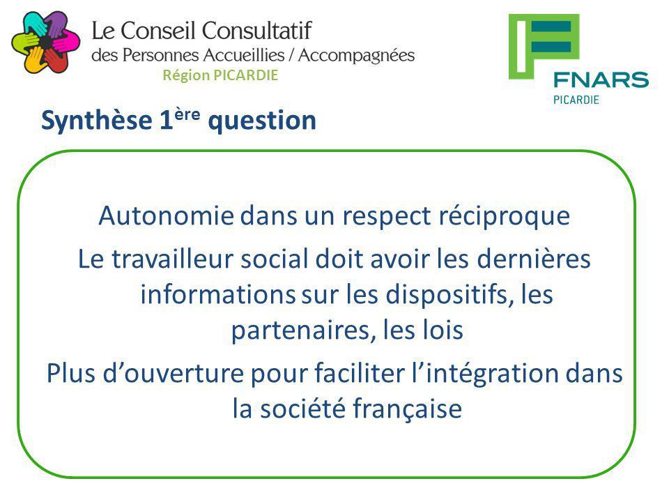 Synthèse 1 ère question Autonomie dans un respect réciproque Le travailleur social doit avoir les dernières informations sur les dispositifs, les part
