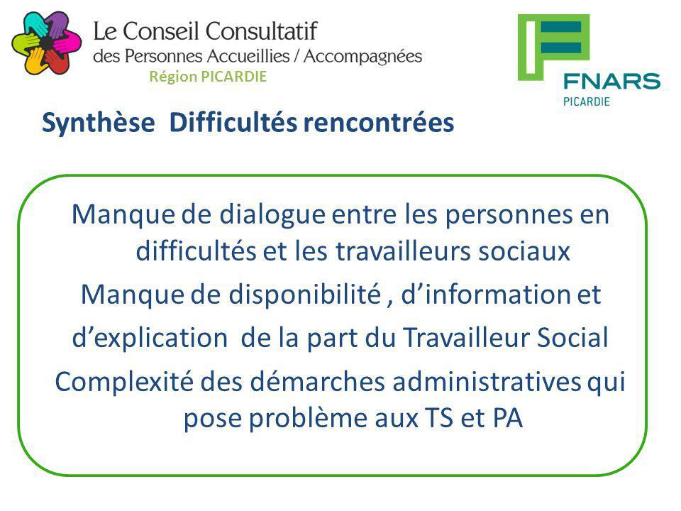 Synthèse Difficultés rencontrées Manque de dialogue entre les personnes en difficultés et les travailleurs sociaux Manque de disponibilité, d'informat