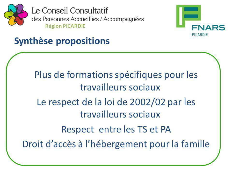Synthèse propositions Plus de formations spécifiques pour les travailleurs sociaux Le respect de la loi de 2002/02 par les travailleurs sociaux Respec
