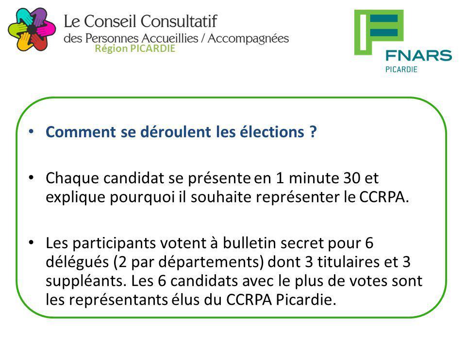 Comment se déroulent les élections ? Chaque candidat se présente en 1 minute 30 et explique pourquoi il souhaite représenter le CCRPA. Les participant