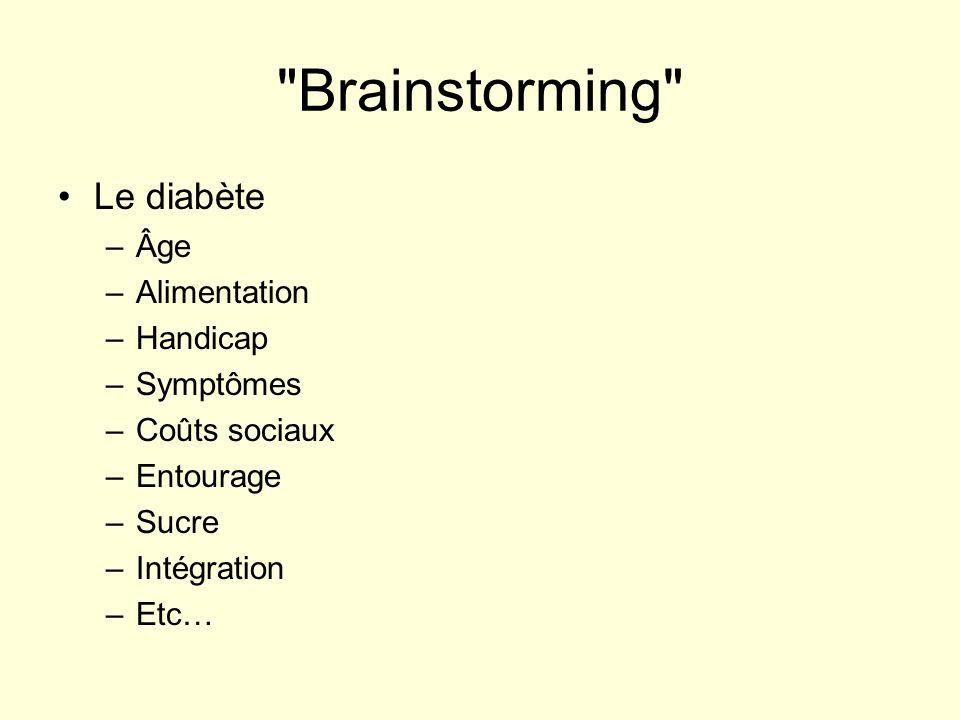 Brainstorming Le diabète –Âge –Alimentation –Handicap –Symptômes –Coûts sociaux –Entourage –Sucre –Intégration –Etc…