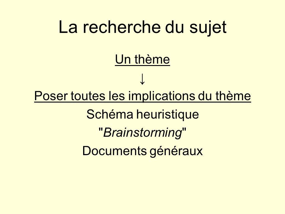 La recherche du sujet Schéma heuristique Brainstorming Documents généraux ↓ Choix et formulation du thème spécifique