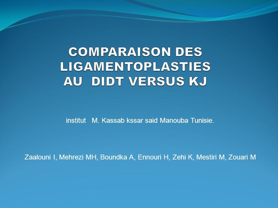 Aspects arthroscopiques KJDIDT Ménisque interne36%37% Ménisque externe13%22% Chondropathie interne19%13% Chondropathie externe11%6% Chondropathie FP3%6% Institue M.