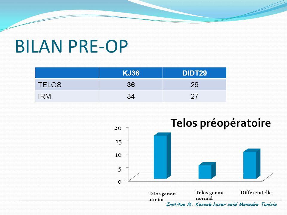 BILAN PRE-OP Telos préopératoire KJ36DIDT29 TELOS3629 IRM3427 Telos genou atteint Institue M. Kassab kssar said Manouba Tunisie