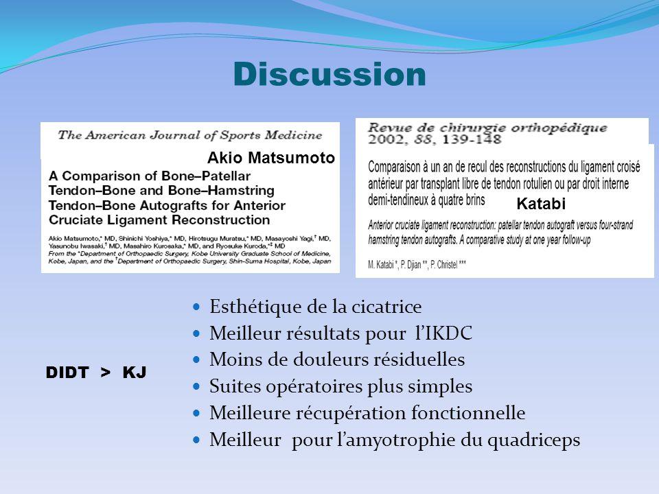 Discussion Akio Matsumoto Katabi Esthétique de la cicatrice Meilleur résultats pour l'IKDC Moins de douleurs résiduelles Suites opératoires plus simples Meilleure récupération fonctionnelle Meilleur pour l'amyotrophie du quadriceps DIDT > KJ