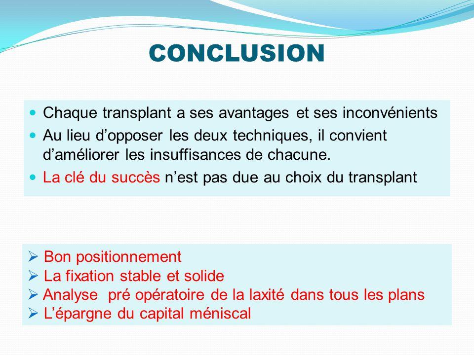 CONCLUSION Chaque transplant a ses avantages et ses inconvénients Au lieu d'opposer les deux techniques, il convient d'améliorer les insuffisances de chacune.