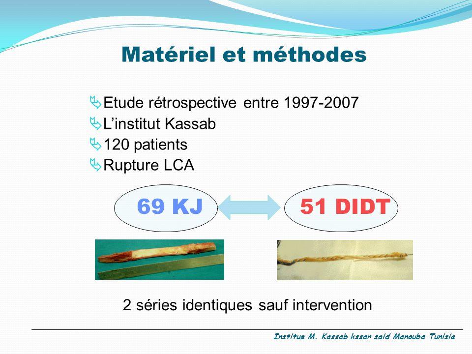 Gestes associés Retour externe = 11 cas (4 KJ / 7 DIDT) Méniscectomie partielle = 87,5 % Plastie de l'échancrure = 4 cas OTV = 1 / 3