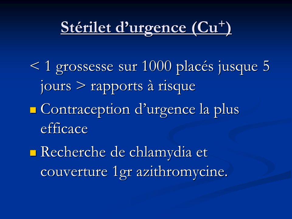 Stérilet d'urgence (Cu + ) rapports à risque rapports à risque Contraception d'urgence la plus efficace Contraception d'urgence la plus efficace Recherche de chlamydia et couverture 1gr azithromycine.